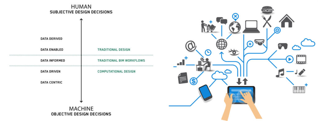 Solution-quantitative-driven-design-architecture-Suleiman-Alhadidi